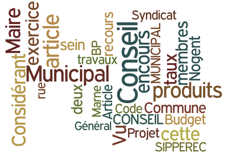 Tag cloud du conseil municipal 17 avril 2014